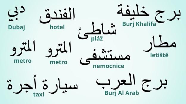 Základní fráze v arabštině